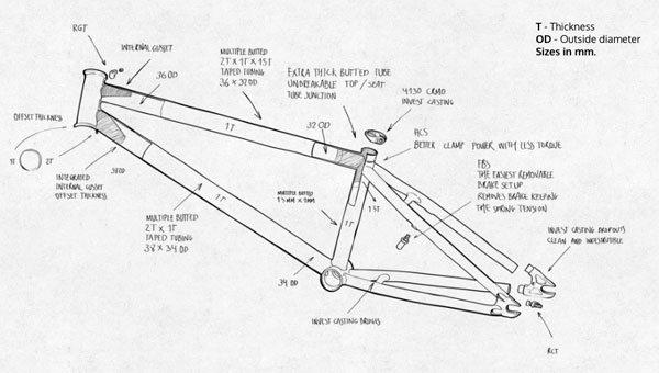 BMX Tubing Terminology