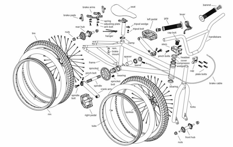 bmx frame and parts guide  u2013 bmx union