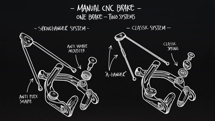 Flybikes Manual Springhanger CNC Brake Flat Black