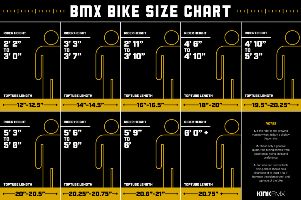 What Size BMX Bike Is Right For Me